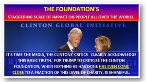 Clinton Foundation: Time for Truth About Its Work!