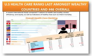 US Health Care—the Solution is Easy. #1 SP Myth Bites the Dust.