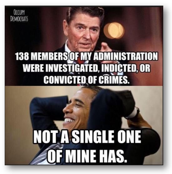 reagan v obama administrations