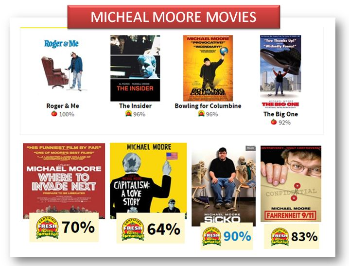 michael moore movies