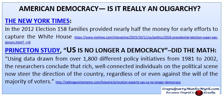 American Democracy Really an Oligarchy