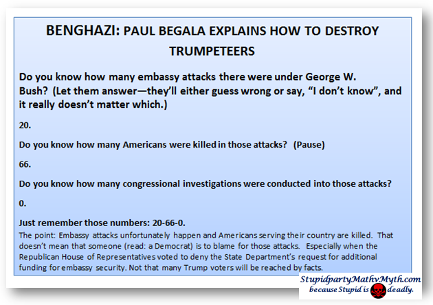 Benghazi Paul Begala