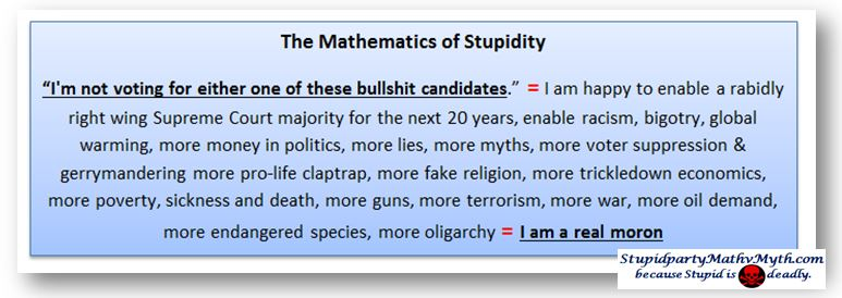 Mathematics of Stupidparty