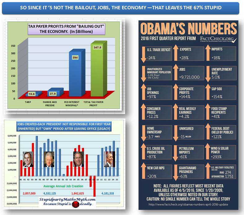 Not the bailout, jobs, economy