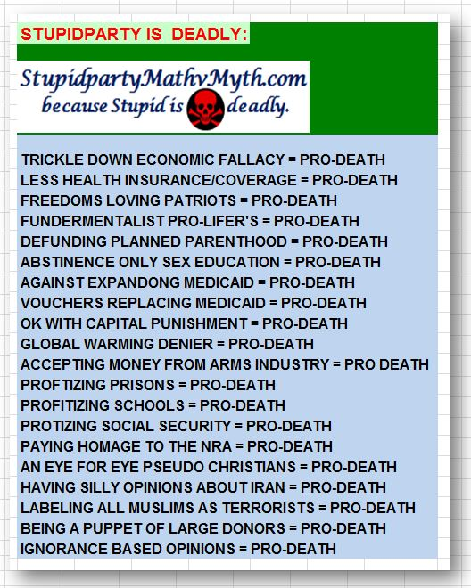 Stupidparty is Deadly