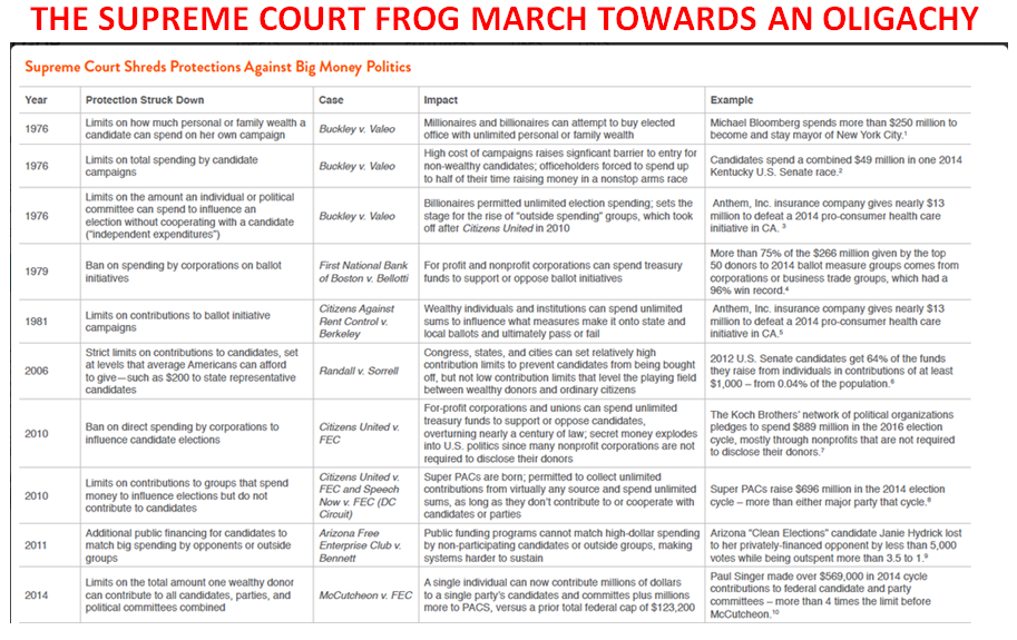 supreme court frog march