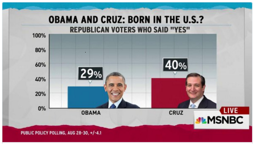 obama cruz born in us