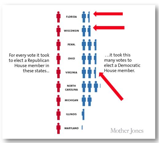 republican democrat house member votes