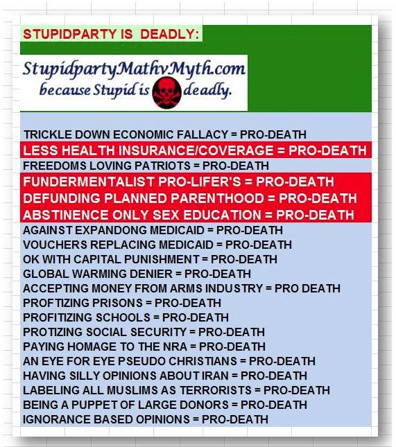 stupidparty pro death